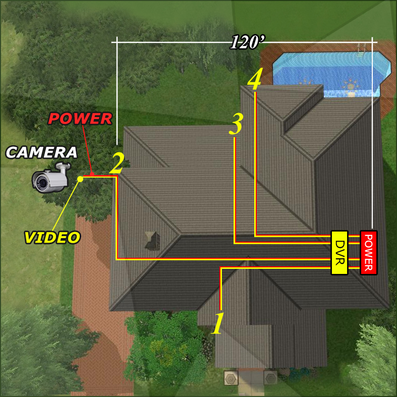 Cctv Installation And Wiring Options Cephas Work